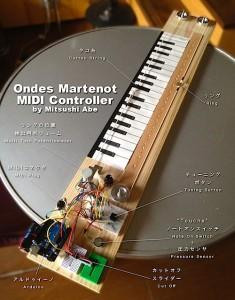 Fale Martenota Kontroler MIDI