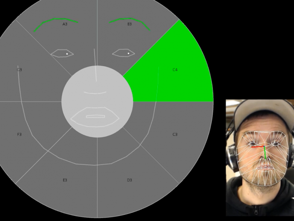 eyeconductor