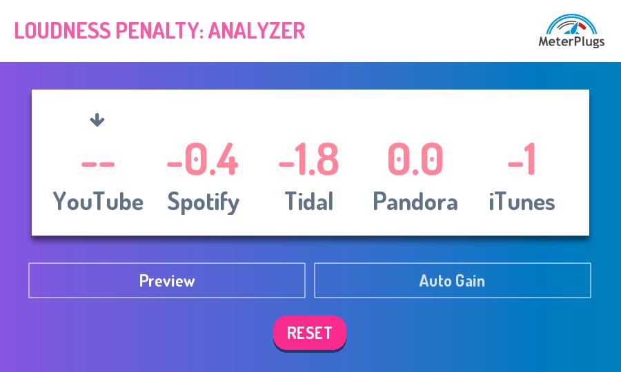 loudness-penalty-plugin[1]